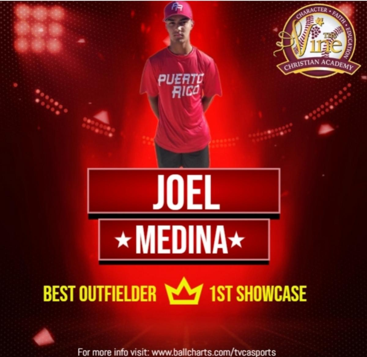 1st Showcase September- Best Outfielders